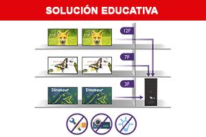 Solución Educativa